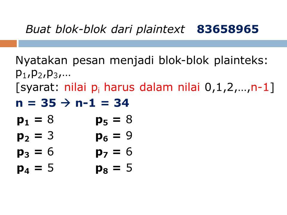 Buat blok-blok dari plaintext 83658965 Nyatakan pesan menjadi blok-blok plainteks: p1,p2,p3,… [syarat: nilai pi harus dalam nilai 0,1,2,…,n-1] n = 35  n-1 = 34 p1 = 8 p5 = 8 p2 = 3 p6 = 9 p3 = 6 p7 = 6 p4 = 5 p8 = 5
